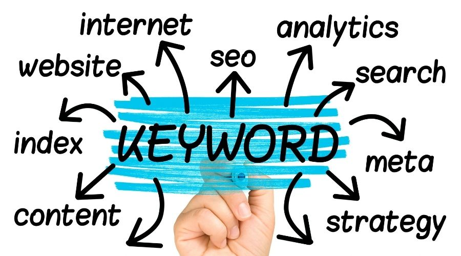 Keyword Selling